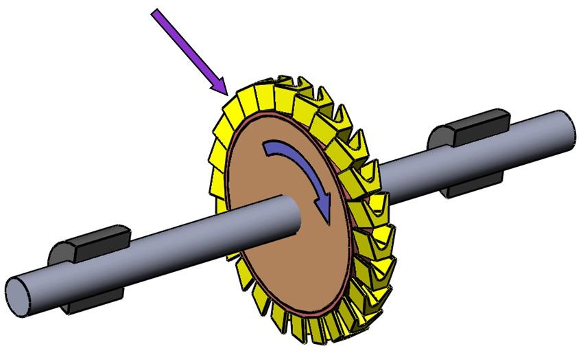Принцип работы паровой турбины
